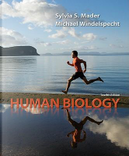 Human Biology Connect Plus Biology With Learnsmart Access Card by Sylvia S. Mader