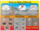 Rocks Are Made of Minerals by Mark Twain Media