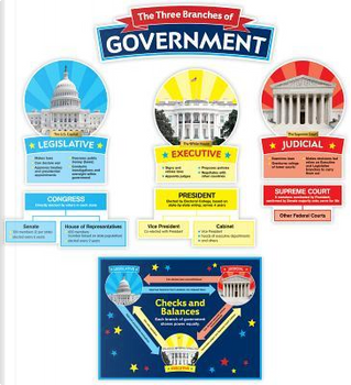 Our Government Bulletin Board by SCHOLASTIC INC.